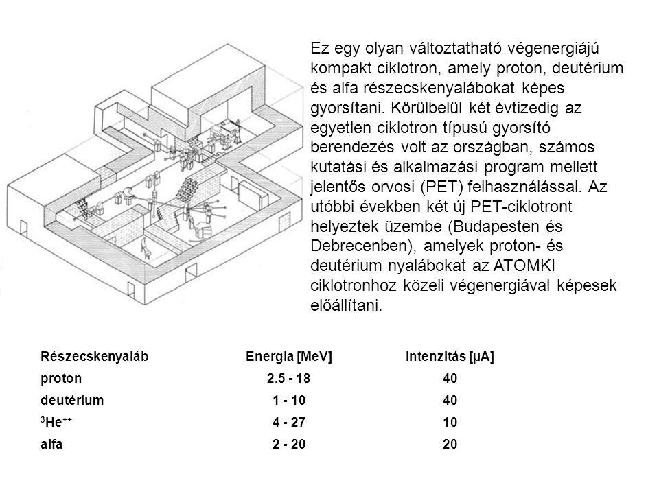 Ez egy olyan változtatható végenergiájú kompakt ciklotron, amely proton, deutérium és alfa részecskenyalábokat képes gyorsítani. Körülbelül két évtizedig az egyetlen ciklotron típusú gyorsító berendezés volt az országban, számos kutatási és alkalmazási program mellett jelentős orvosi (PET) felhasználással. Az utóbbi években két új PET-ciklotront helyeztek üzembe (Budapesten és Debrecenben), amelyek proton- és deutérium nyalábokat az ATOMKI ciklotronhoz közeli végenergiával képesek előállítani.