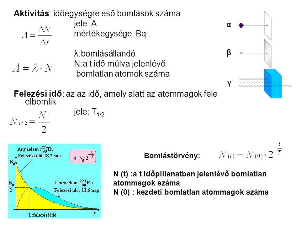 Aktivitás: időegységre eső bomlások száma jele: A mértékegysége: Bq