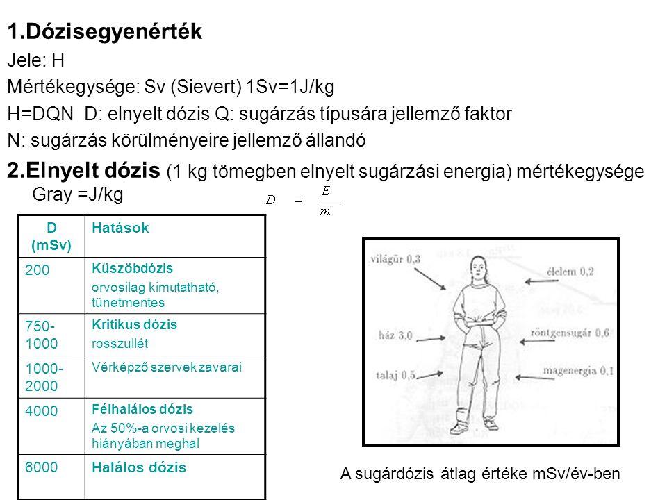 1.Dózisegyenérték Jele: H. Mértékegysége: Sv (Sievert) 1Sv=1J/kg. H=DQN D: elnyelt dózis Q: sugárzás típusára jellemző faktor.