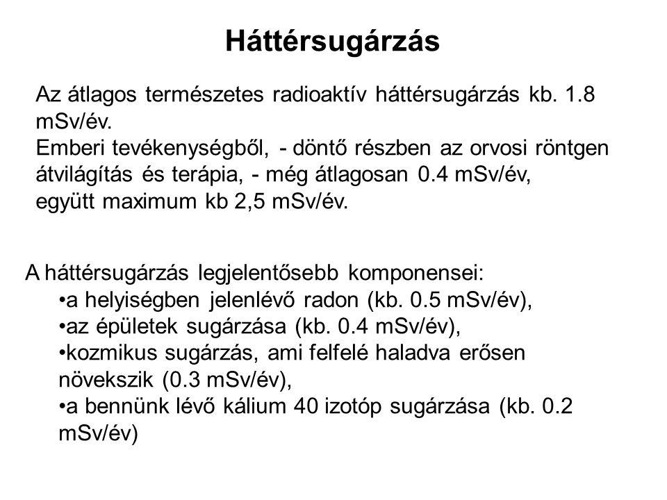 Háttérsugárzás Az átlagos természetes radioaktív háttérsugárzás kb. 1.8 mSv/év.