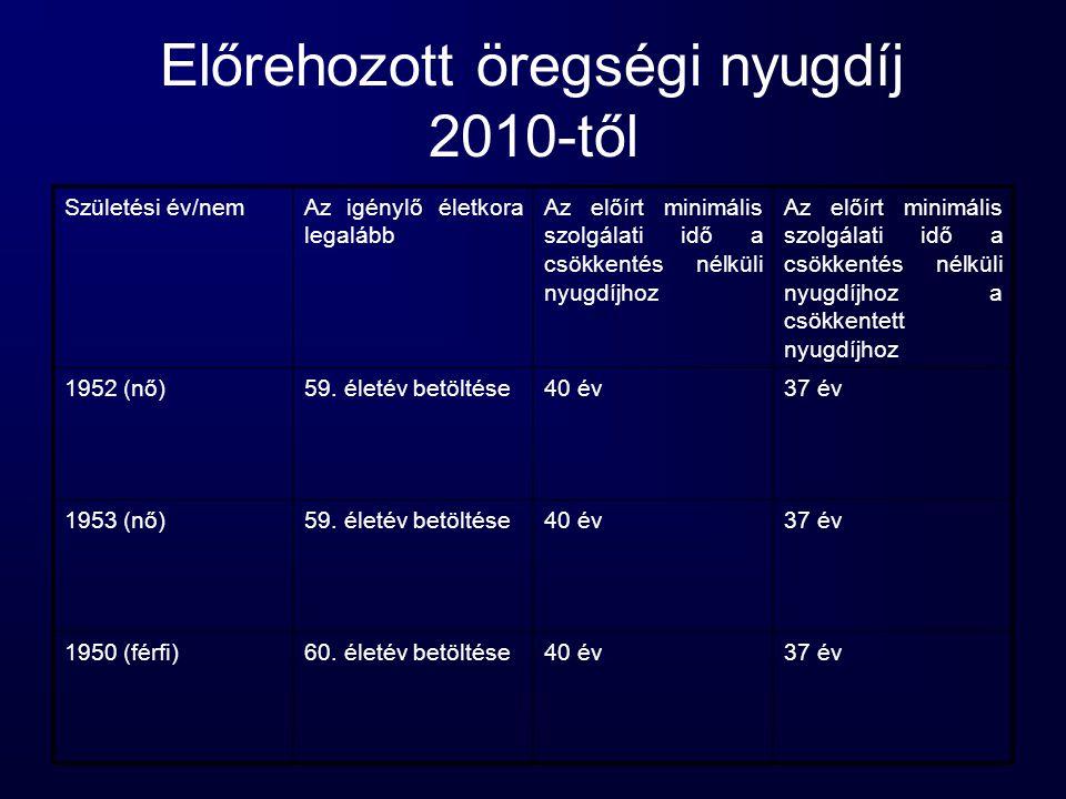 Előrehozott öregségi nyugdíj 2010-től