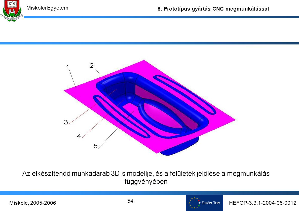 Az elkészítendő munkadarab 3D-s modellje, és a felületek jelölése a megmunkálás függvényében