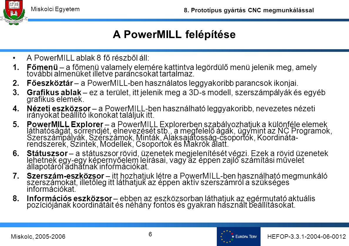 A PowerMILL felépítése