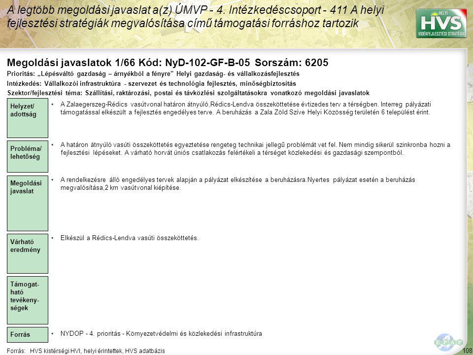 Megoldási javaslatok 1/66 Kód: NyD-102-GF-B-05 Sorszám: 6205