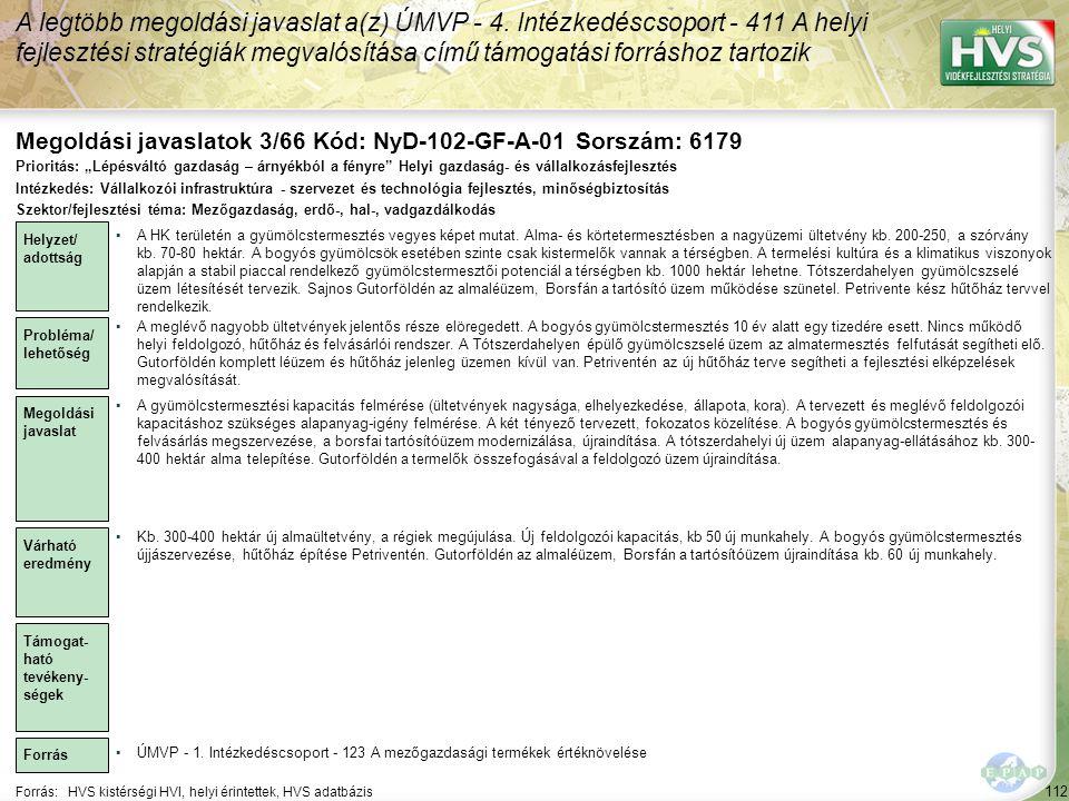 Megoldási javaslatok 3/66 Kód: NyD-102-GF-A-01 Sorszám: 6179