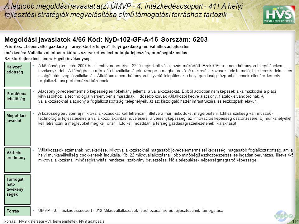 Megoldási javaslatok 4/66 Kód: NyD-102-GF-A-16 Sorszám: 6203