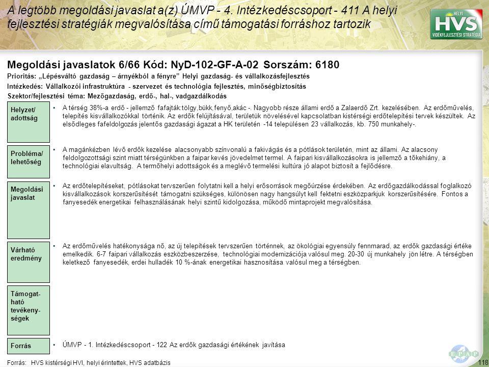 Megoldási javaslatok 6/66 Kód: NyD-102-GF-A-02 Sorszám: 6180