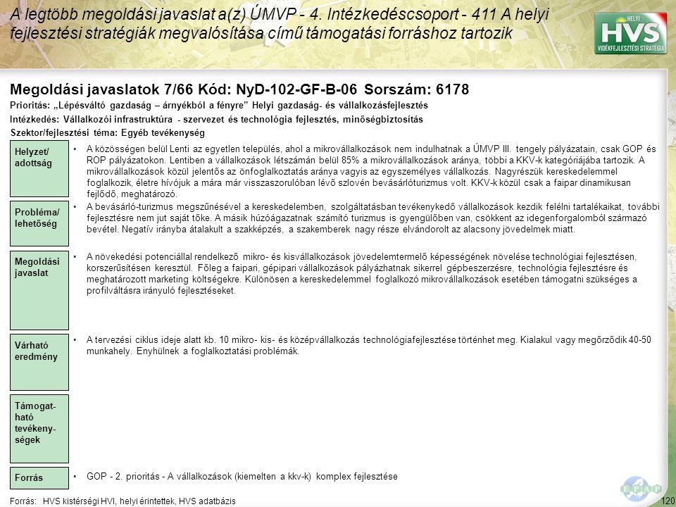 Megoldási javaslatok 7/66 Kód: NyD-102-GF-B-06 Sorszám: 6178