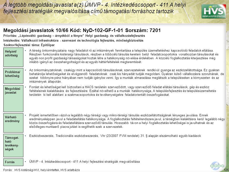 Megoldási javaslatok 10/66 Kód: NyD-102-GF-1-01 Sorszám: 7201