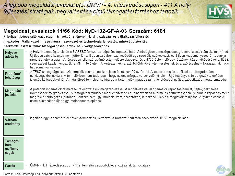 Megoldási javaslatok 11/66 Kód: NyD-102-GF-A-03 Sorszám: 6181