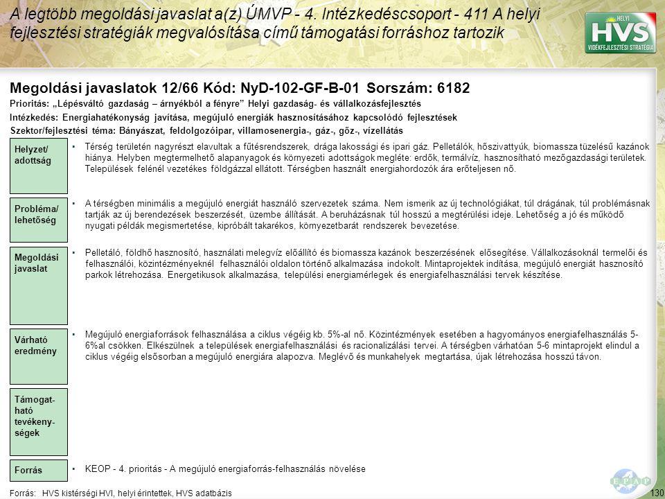 Megoldási javaslatok 12/66 Kód: NyD-102-GF-B-01 Sorszám: 6182