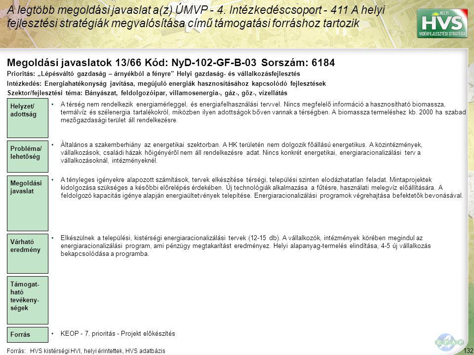 Megoldási javaslatok 13/66 Kód: NyD-102-GF-B-03 Sorszám: 6184