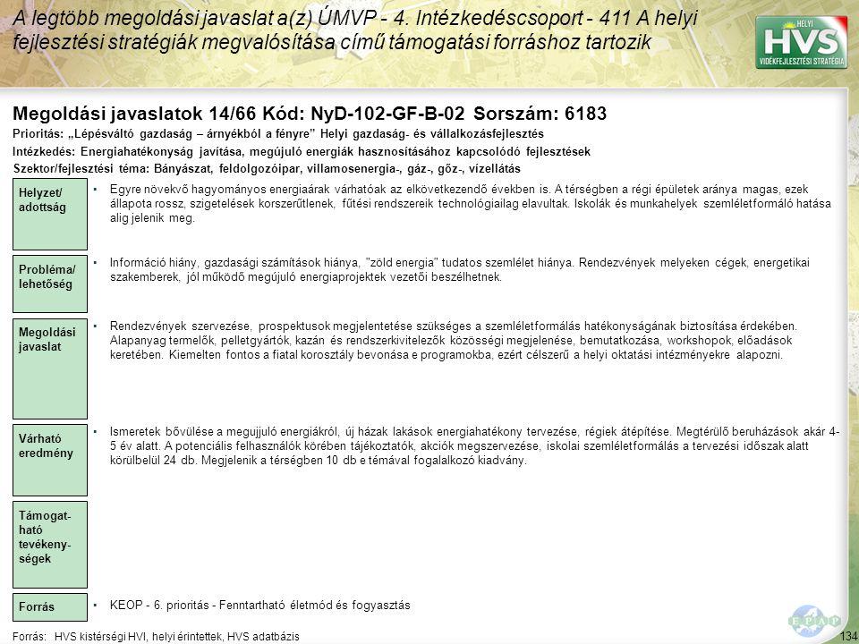 Megoldási javaslatok 14/66 Kód: NyD-102-GF-B-02 Sorszám: 6183