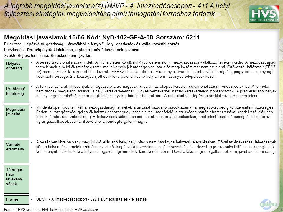 Megoldási javaslatok 16/66 Kód: NyD-102-GF-A-08 Sorszám: 6211