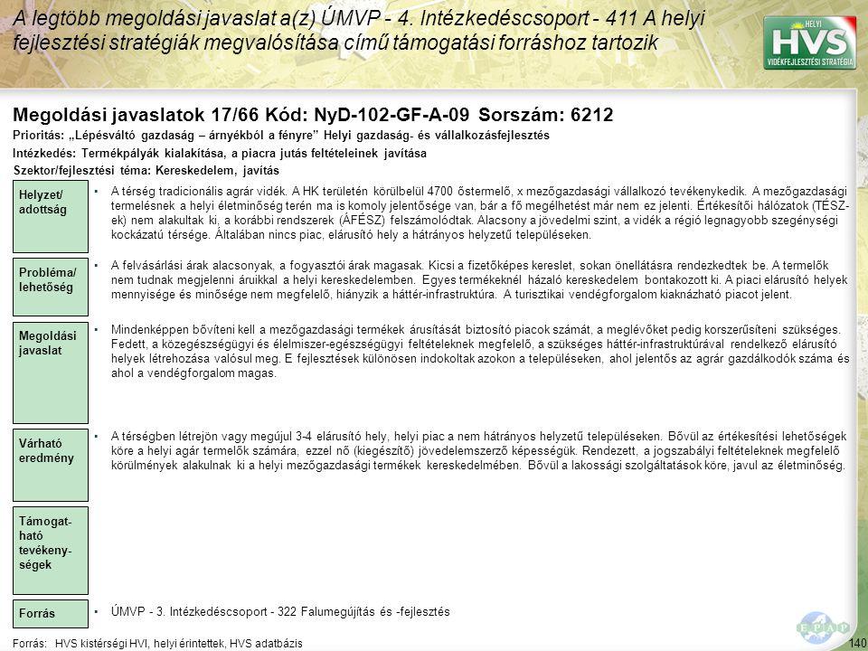 Megoldási javaslatok 17/66 Kód: NyD-102-GF-A-09 Sorszám: 6212