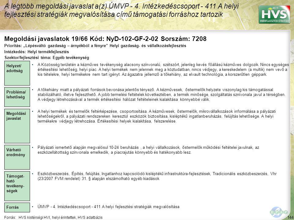 Megoldási javaslatok 19/66 Kód: NyD-102-GF-2-02 Sorszám: 7208