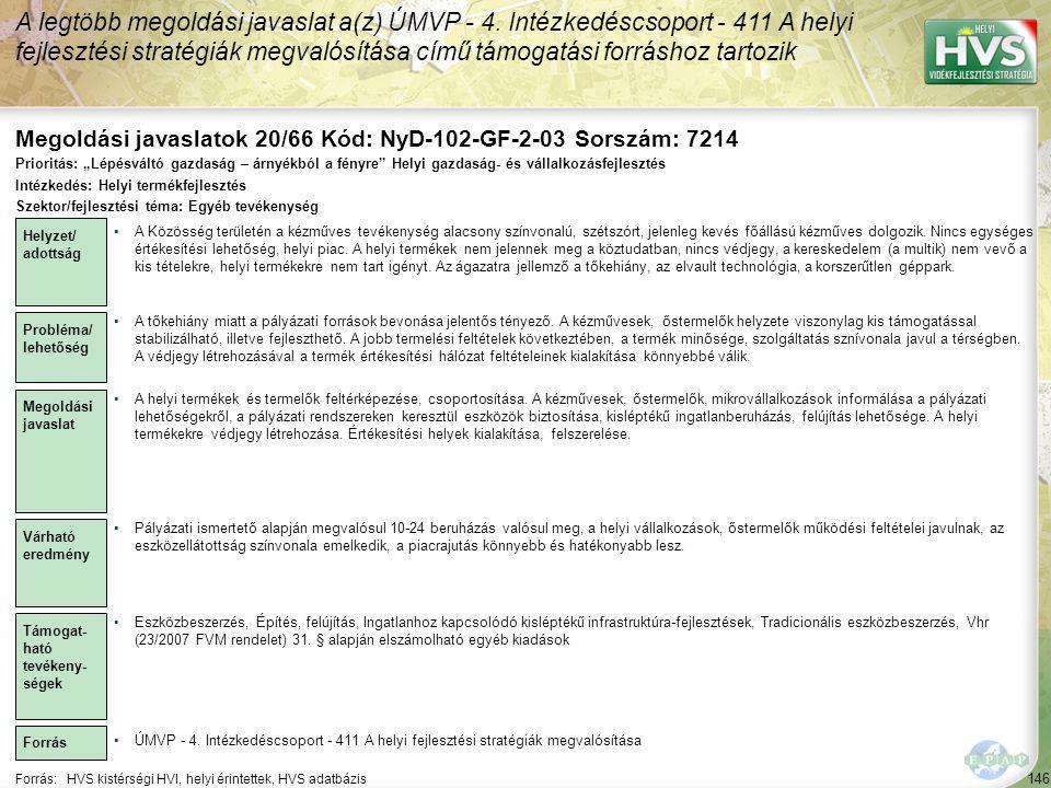Megoldási javaslatok 20/66 Kód: NyD-102-GF-2-03 Sorszám: 7214