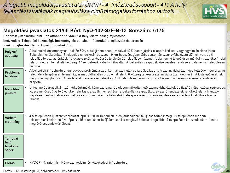 Megoldási javaslatok 21/66 Kód: NyD-102-SzF-B-13 Sorszám: 6175