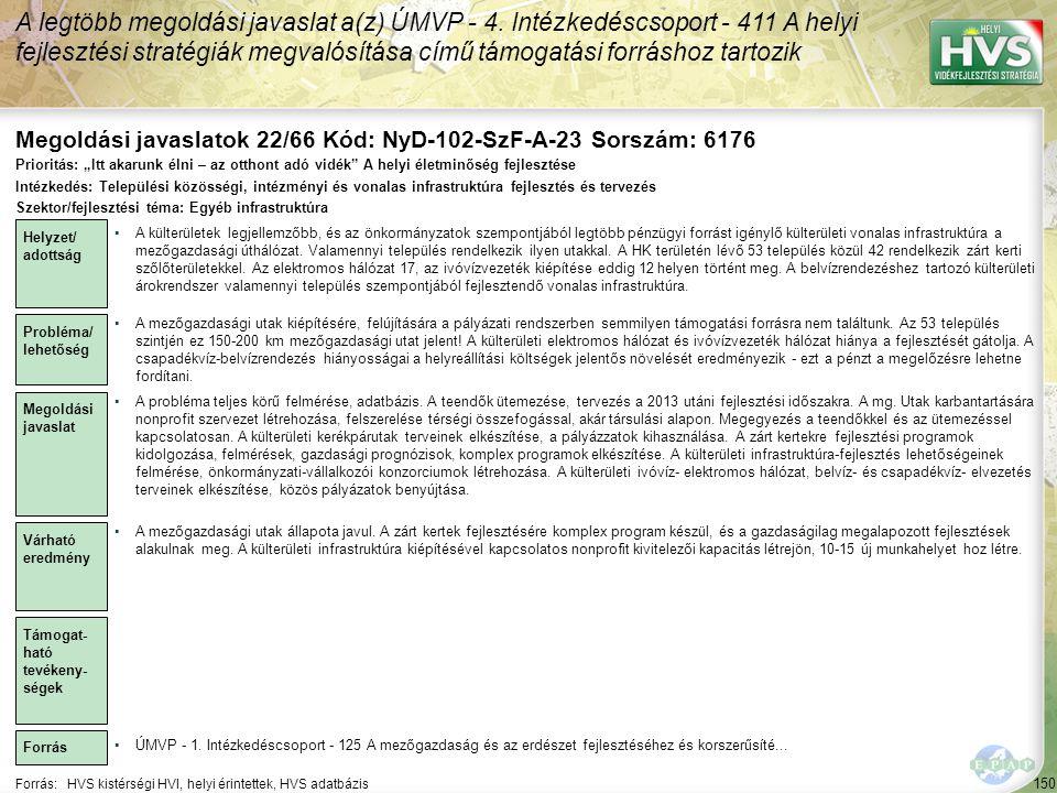 Megoldási javaslatok 22/66 Kód: NyD-102-SzF-A-23 Sorszám: 6176