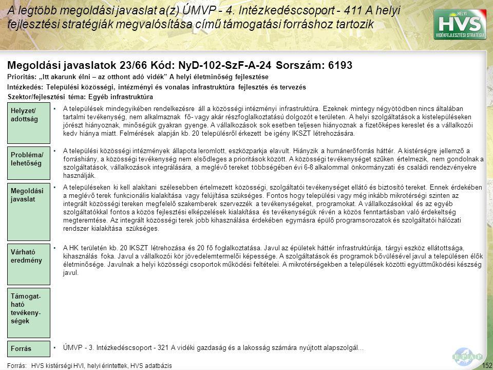 Megoldási javaslatok 23/66 Kód: NyD-102-SzF-A-24 Sorszám: 6193