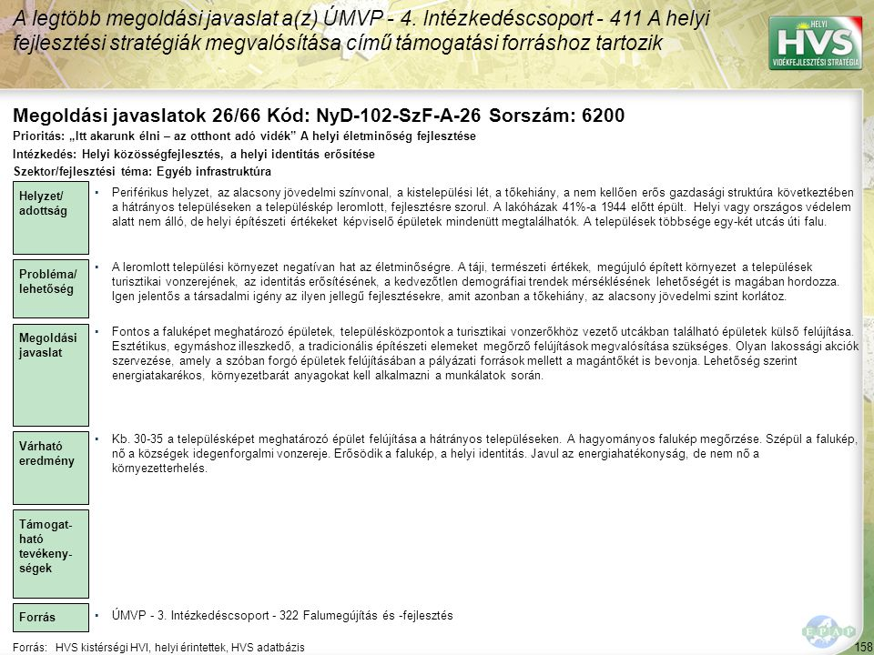 Megoldási javaslatok 26/66 Kód: NyD-102-SzF-A-26 Sorszám: 6200