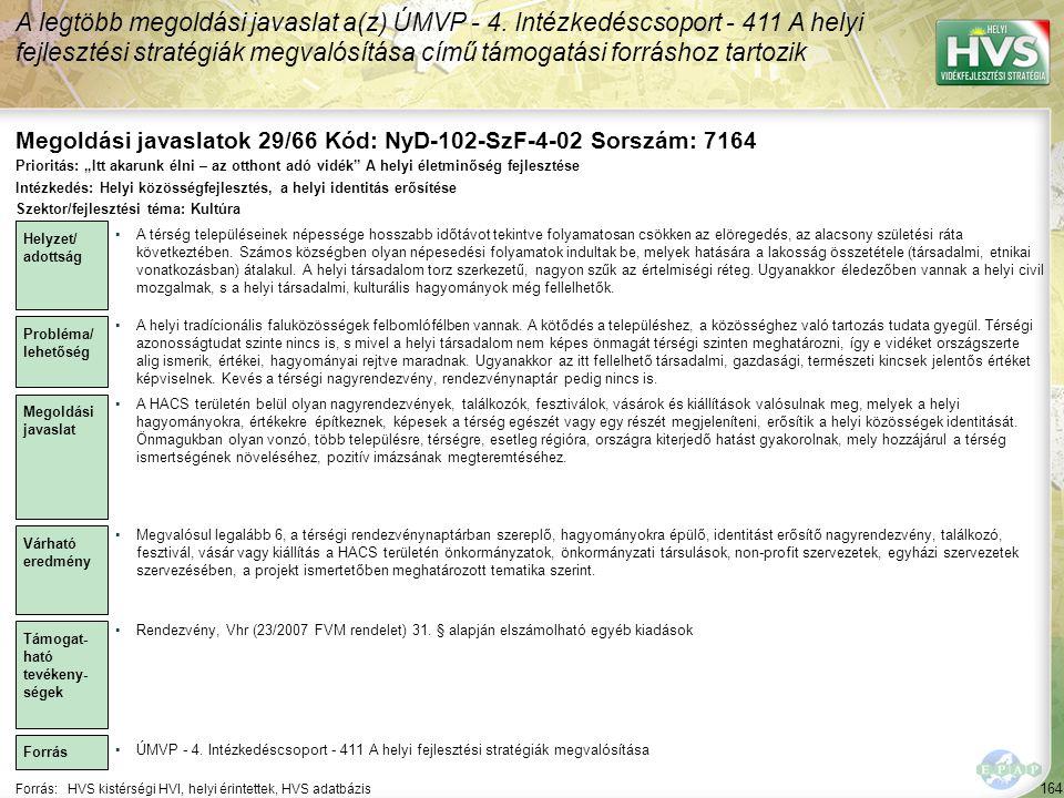 Megoldási javaslatok 29/66 Kód: NyD-102-SzF-4-02 Sorszám: 7164