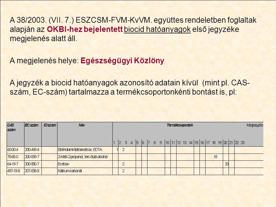 A 38/2003. (VII. 7. ) ESZCSM-FVM-KvVM