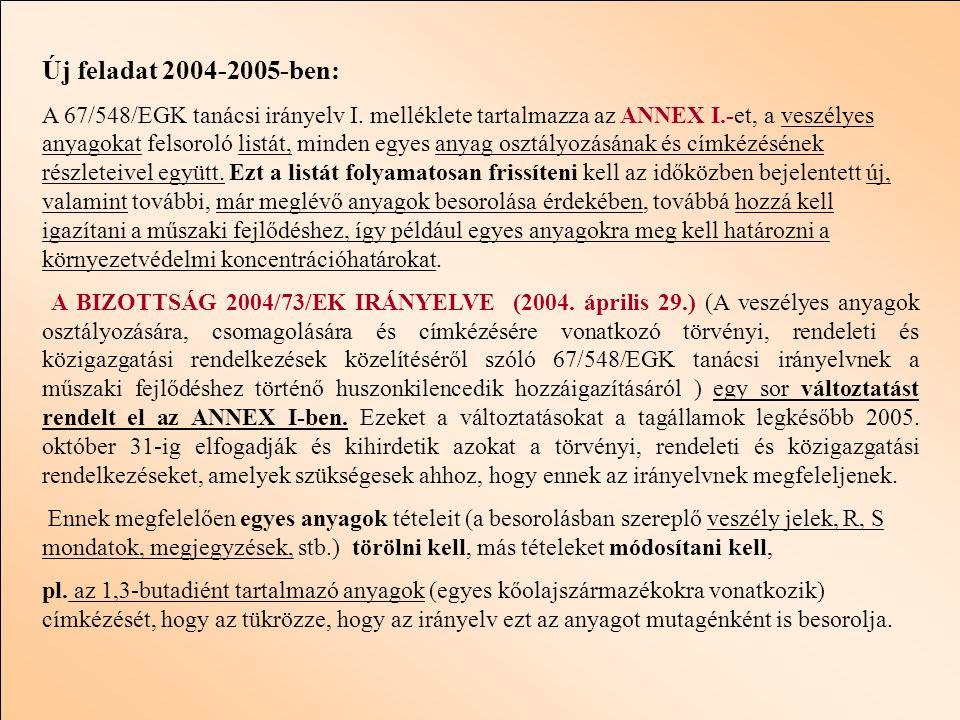 Új feladat 2004-2005-ben: