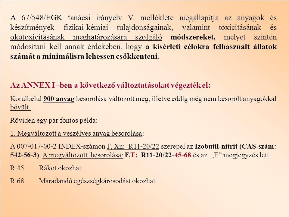 Az ANNEX I -ben a következő változtatásokat végezték el: