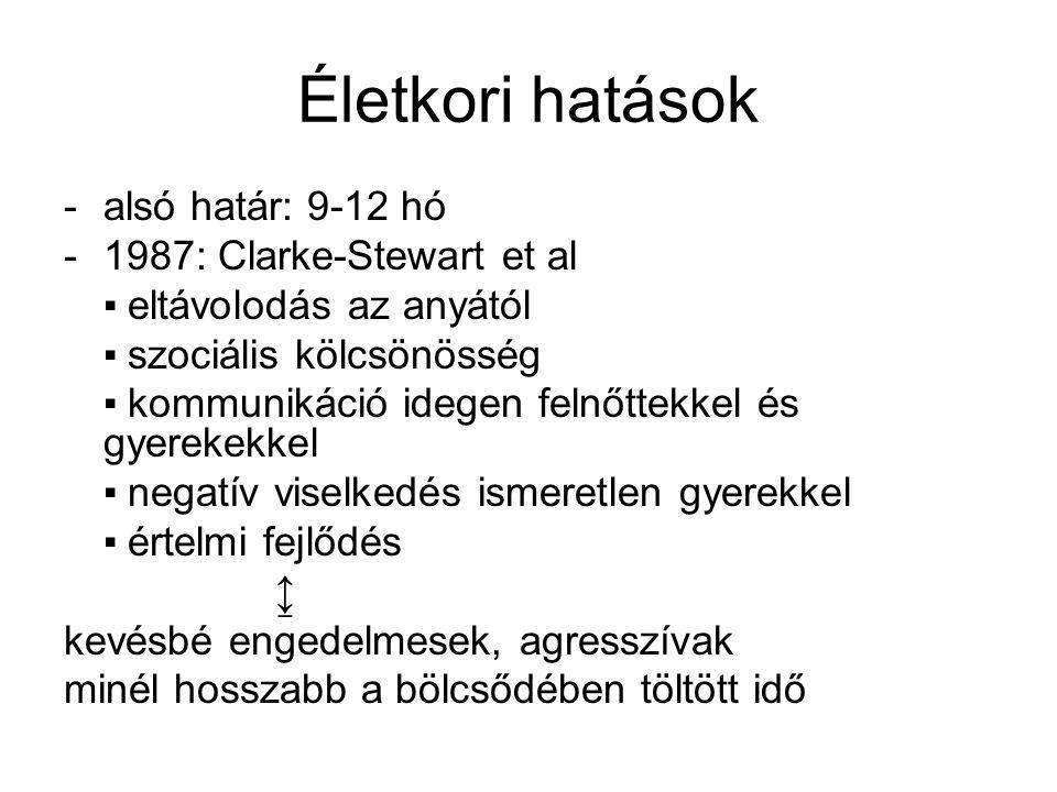 Életkori hatások alsó határ: 9-12 hó 1987: Clarke-Stewart et al