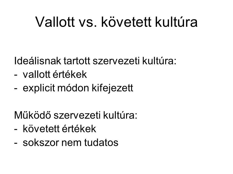 Vallott vs. követett kultúra