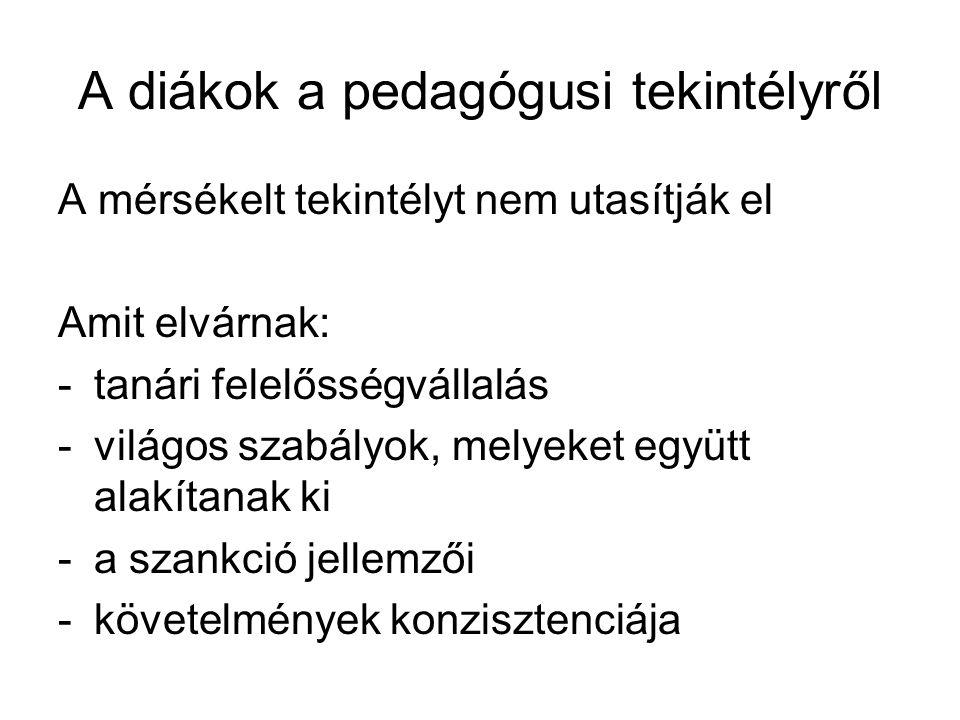 A diákok a pedagógusi tekintélyről