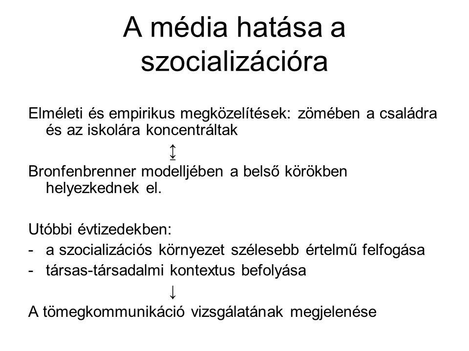 A média hatása a szocializációra