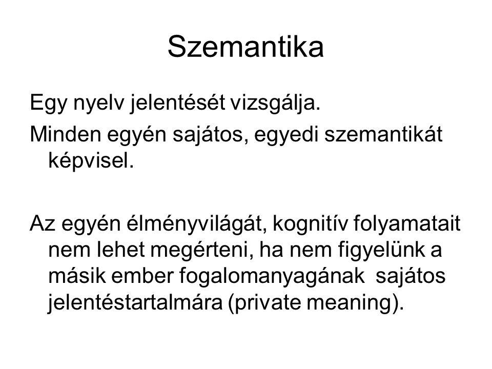 Szemantika Egy nyelv jelentését vizsgálja.