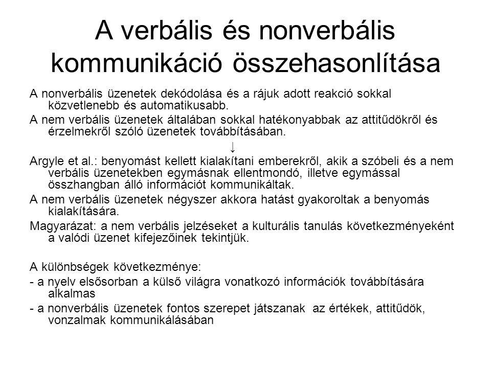 A verbális és nonverbális kommunikáció összehasonlítása