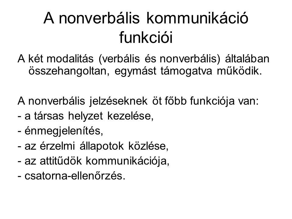 A nonverbális kommunikáció funkciói