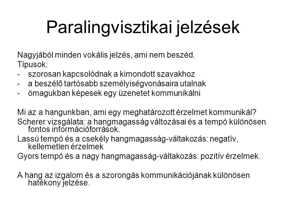 Paralingvisztikai jelzések