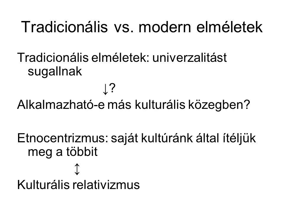 Tradicionális vs. modern elméletek