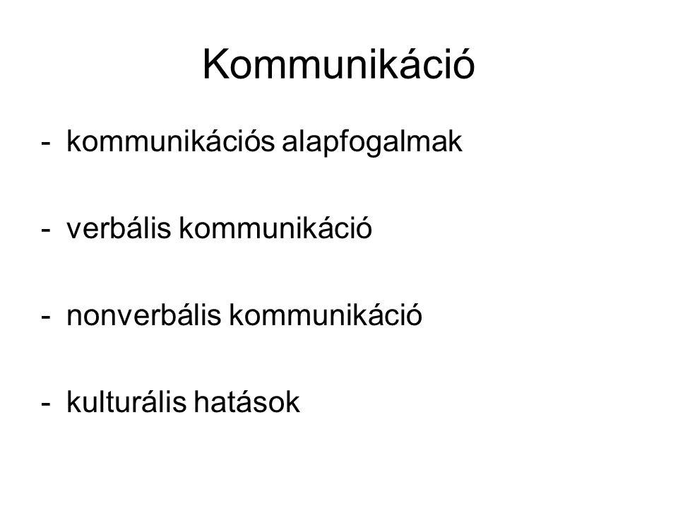 Kommunikáció kommunikációs alapfogalmak verbális kommunikáció