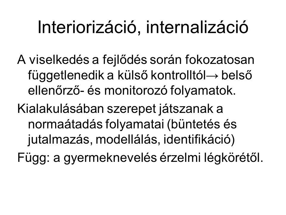 Interiorizáció, internalizáció