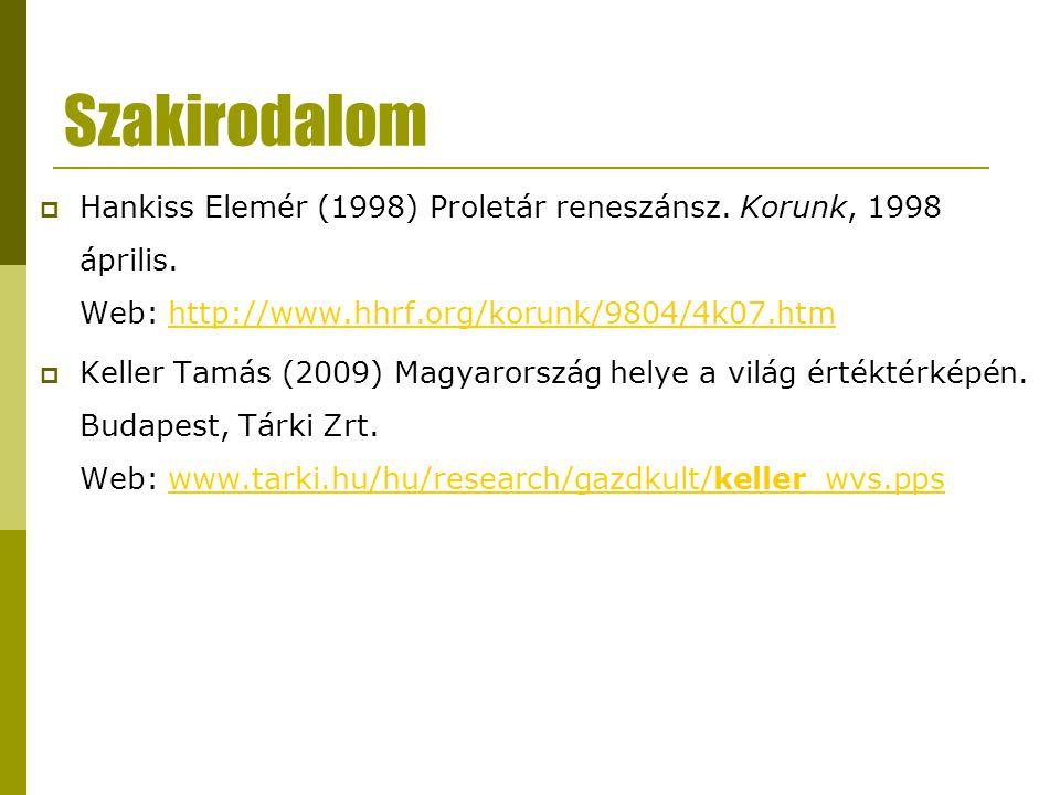 Szakirodalom Hankiss Elemér (1998) Proletár reneszánsz. Korunk, 1998 április. Web: http://www.hhrf.org/korunk/9804/4k07.htm.