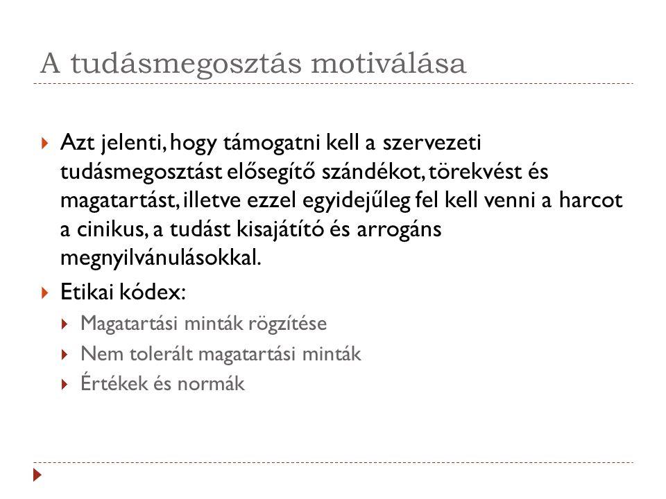 A tudásmegosztás motiválása