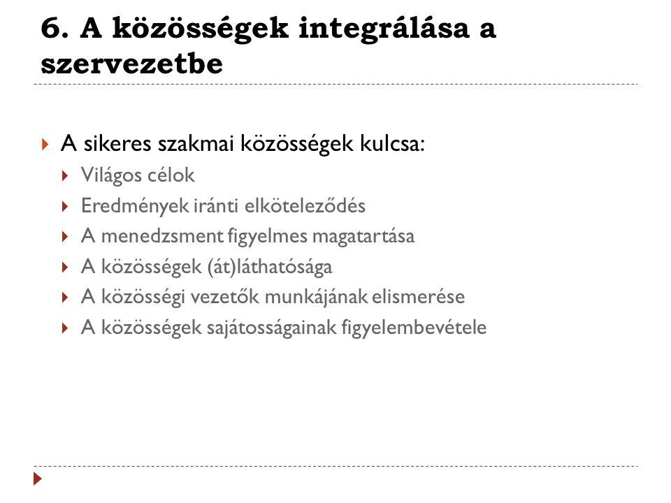 6. A közösségek integrálása a szervezetbe