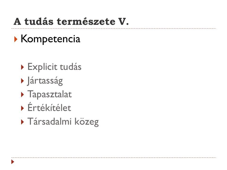 Kompetencia A tudás természete V. Explicit tudás Jártasság Tapasztalat