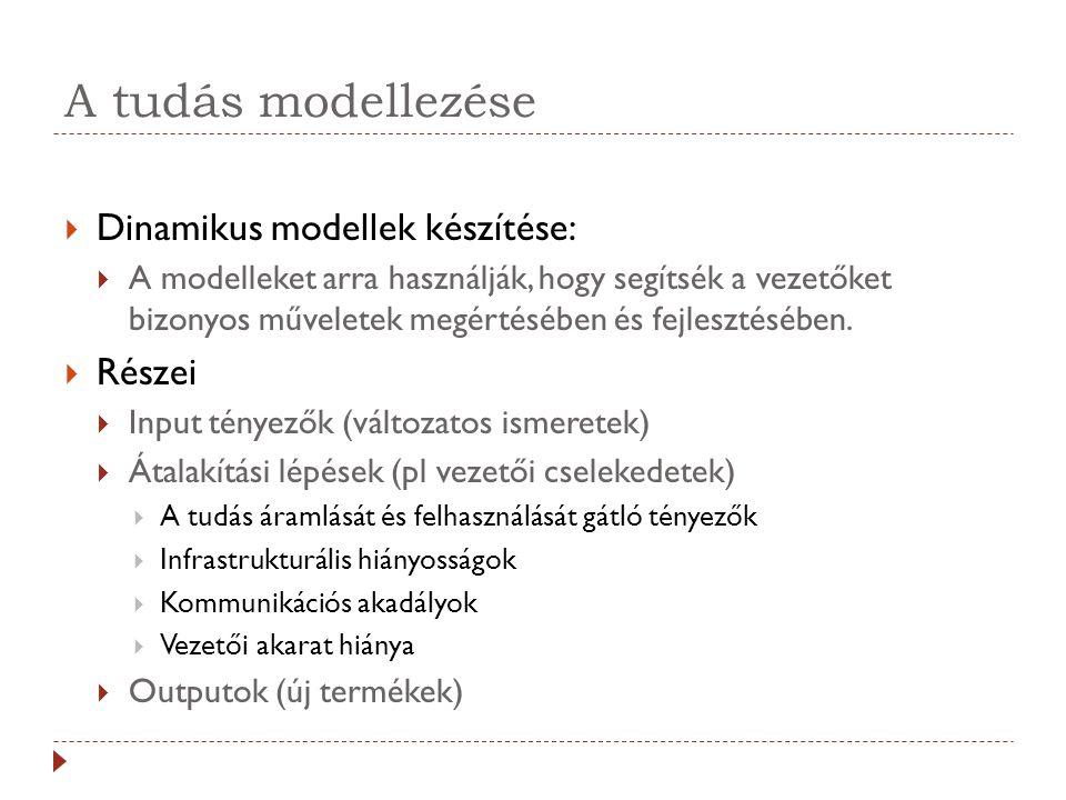 A tudás modellezése Dinamikus modellek készítése: Részei