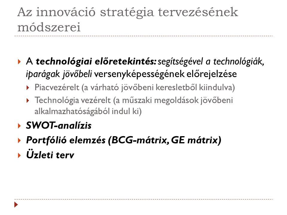 Az innováció stratégia tervezésének módszerei