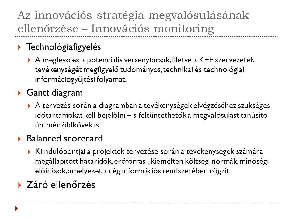 Az innovációs stratégia megvalósulásának ellenőrzése – Innovációs monitoring