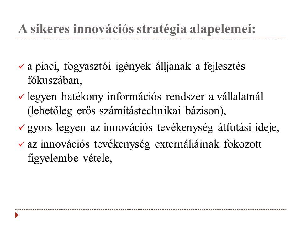A sikeres innovációs stratégia alapelemei: