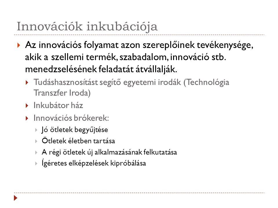 Innovációk inkubációja