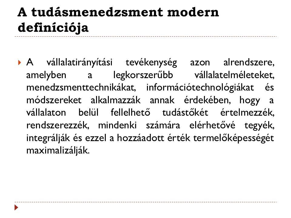A tudásmenedzsment modern definíciója